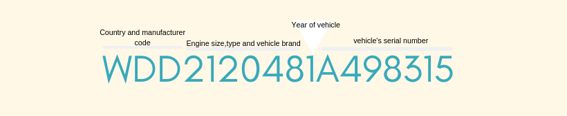 what-is-vehicle-identification-number